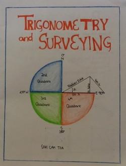 Class 10 geometry